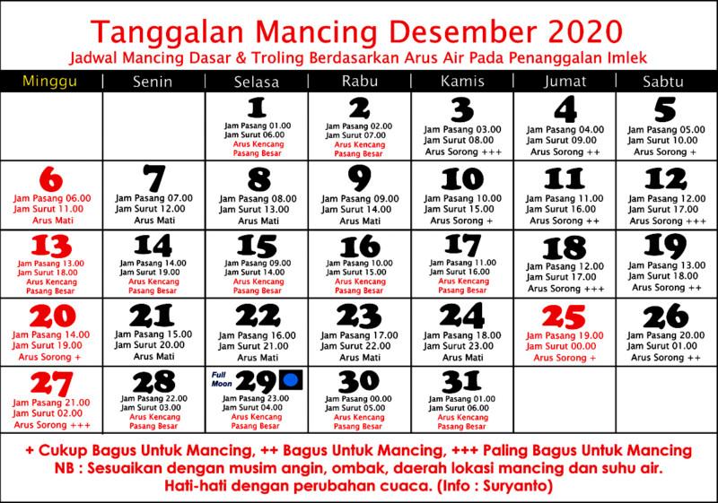 KALENDER MANCING DESEMBER 2020