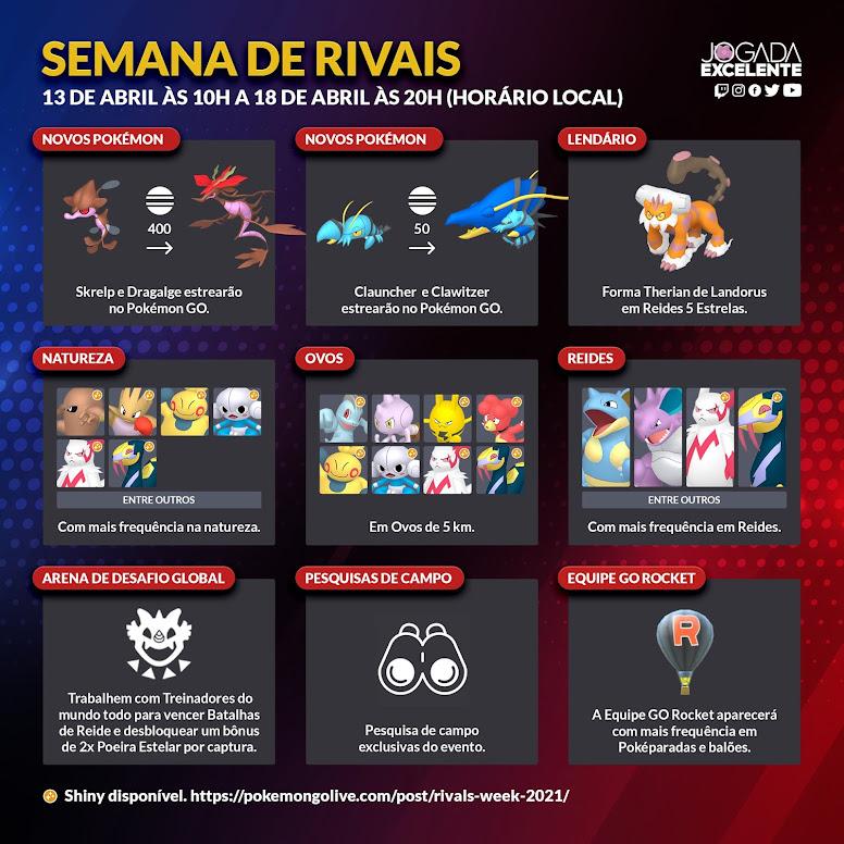 Semana de Rivais Pokémon GO Infográfico