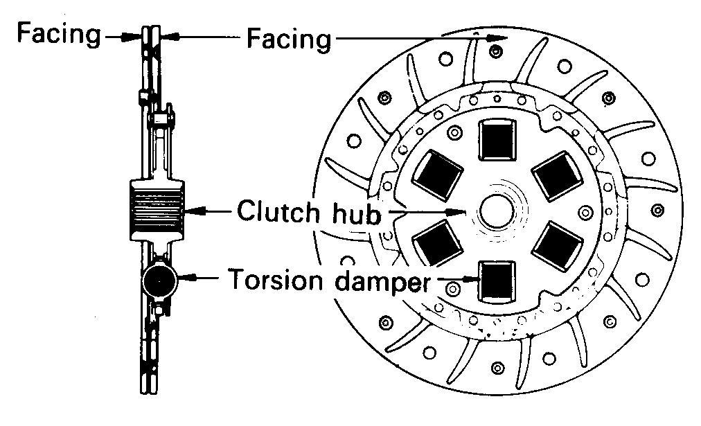 otomotif: materi kopling komplit
