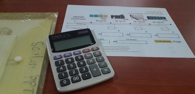 Struktur Intelek dan kalkulator