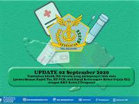 Data Rumah Sakit dan Klinik Terkoneksi Data Rapid Test dan PCR dengan KKP Kelas I Denpasar Update 2 September 2020