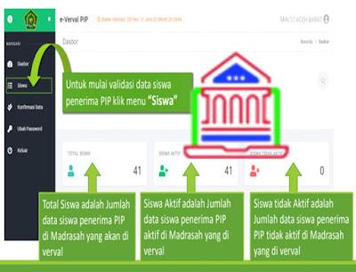 Data Siswa Penerima PIP Madrasah