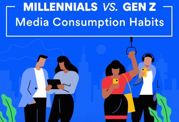 millennials vs gen z media consumption similarities differences