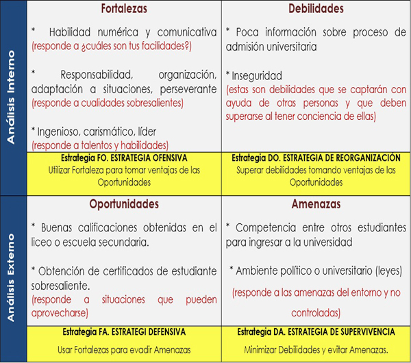 analisis-factores-internos-externos