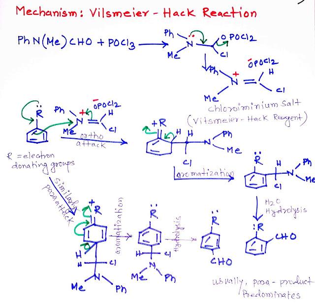 Mechanism of the Vilsmeier-Haak Reaction