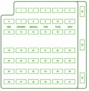 FORD Fuse Box Diagram: Fuse Box Ford 2002 Mustang DIagram