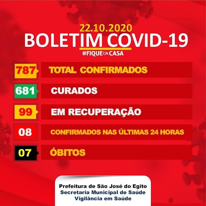 São José do Egito registra mais 8 novos casos positivo para covid-19