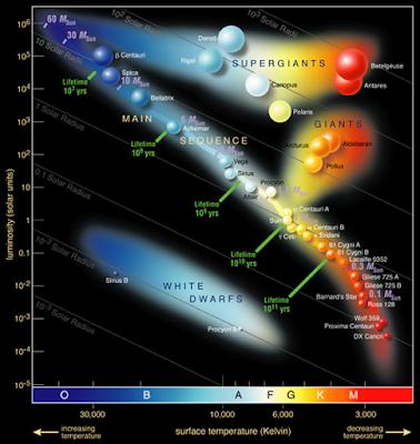 Detalles - Una Galaxia Maravillosa