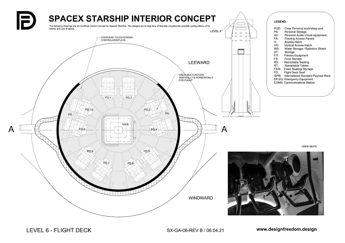 SpaceX Starship interior concept by Paul King - Level 6 - Flight deck