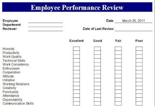 Evalusi OSIS sekolah Cara dan Standart Laporan