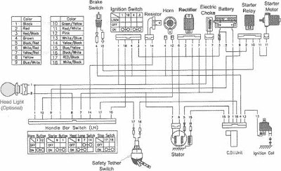 110cc Atv Wiring Schematic Chinese 110Cc 4 Wheeler Wiring
