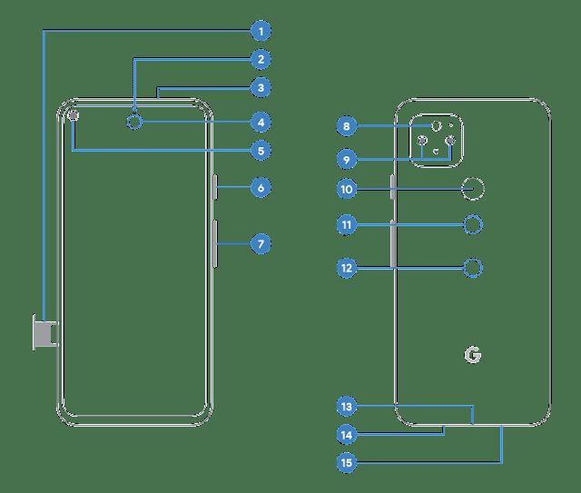 Google Pixel 5 Hardware Diagram