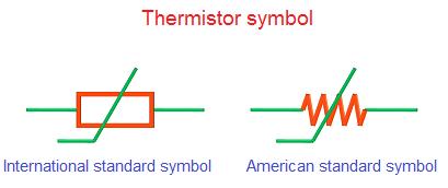 رمز الثيرمستور