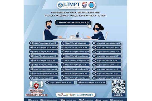Pengumuman SBMPTN 2021 dan Cara Mengecek Kelulusan Masuk PTN