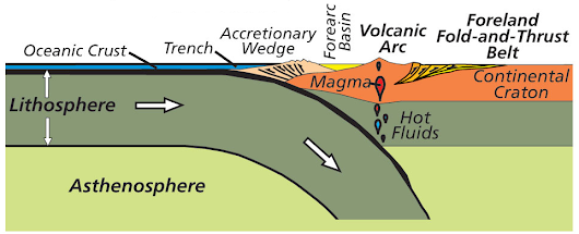 Driving Through the Most Dangerous Plate Boundary in the World: A New Blog Series