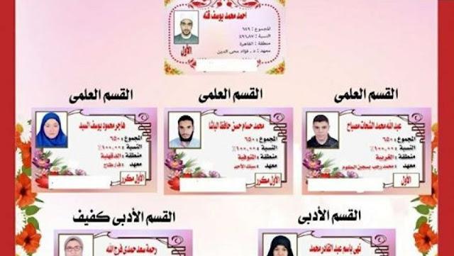أوائل الثانوية الأزهرية علمي وأدبي أعلنت تعرف علي جميع أوائل الثانوية الأزهرية في جميع محافظات مصر