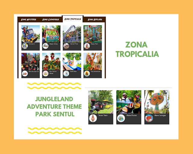 zona tropicalia jungleland adventure theme park sentul