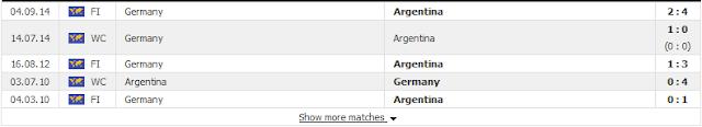 Chuyên gia soi kèo Đức vs Argentina, 01h45 ngày 10/10 Argentina2
