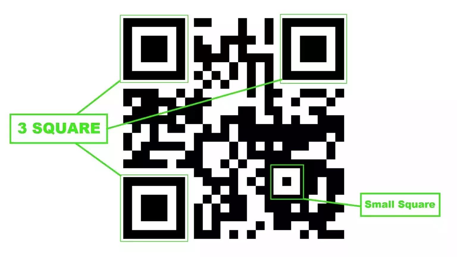 QR Code में 3 Square क्यो होते है?