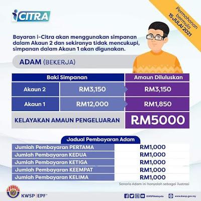 KWSP I-Citra Boleh Keluar RM5000