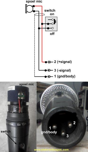 rangkaian_mikrofon_dan_koneksi_xlr
