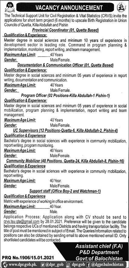 Planning and Development Balochistan Department Jobs 2021