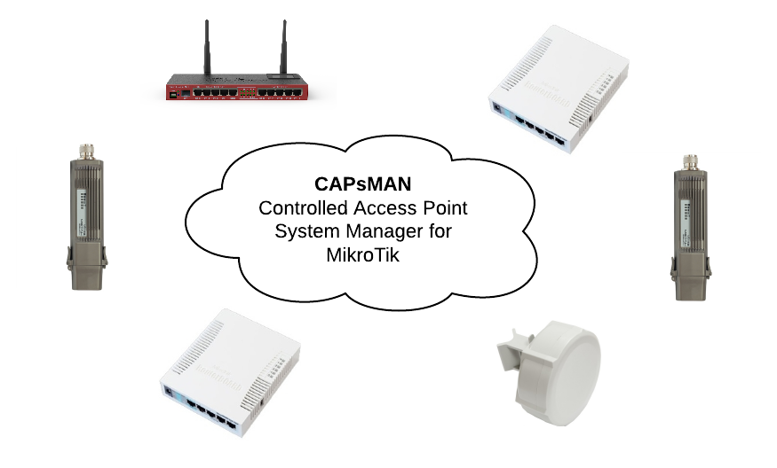 Go Wireless NZ Blog: Introducing CAPsMAN from MikroTik
