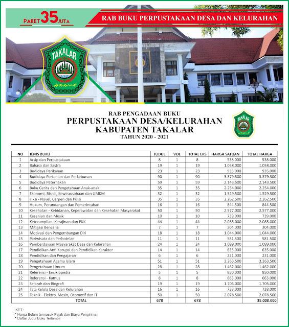 Contoh RAB Pengadaan Buku Desa Kabupaten Takalar Provinsi Sulawesi Selatan Paket 35 Juta