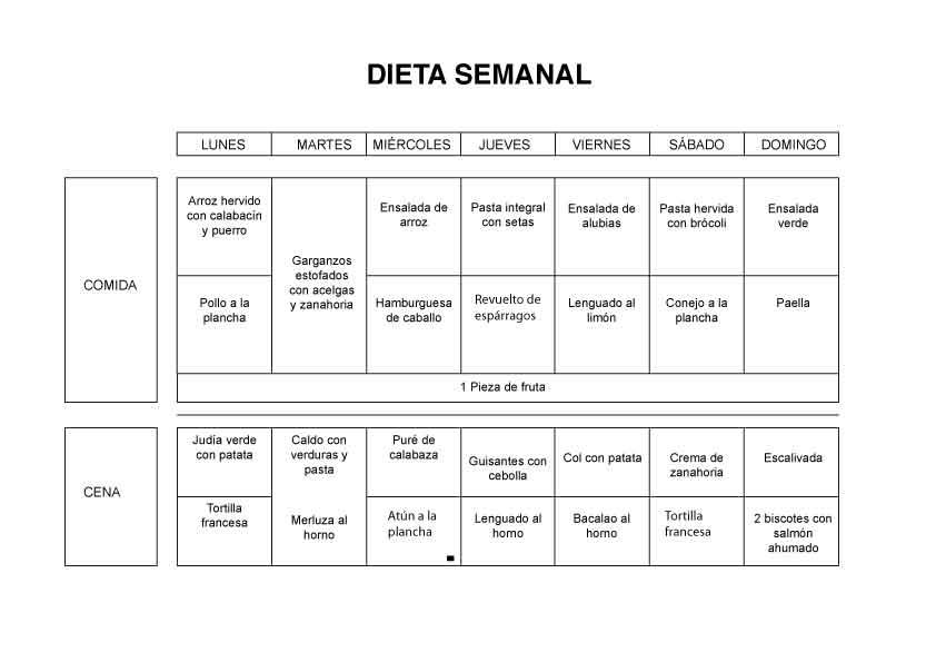 menu de dieta equilibrada y sana