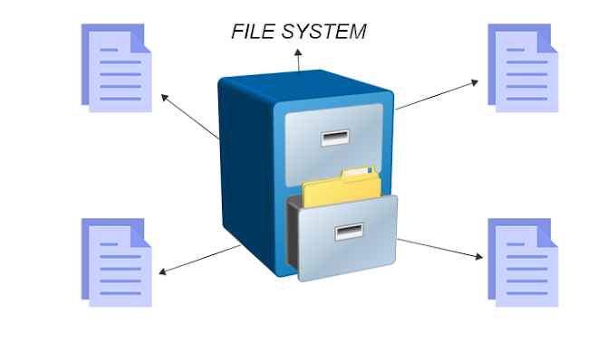 What is a File system  |Advantage and disadvantage of file system ?