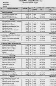 Berbicara tentang budget, perencanaan tentang dana yang biasa disebut dengan rencana anggaran biaya pembuatan rumah type 45 adalah persiapan kedua yang harus anda buat setelah desain.