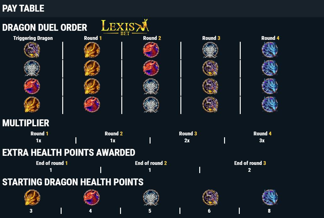 Slot Online Gacor Dragon's Throne