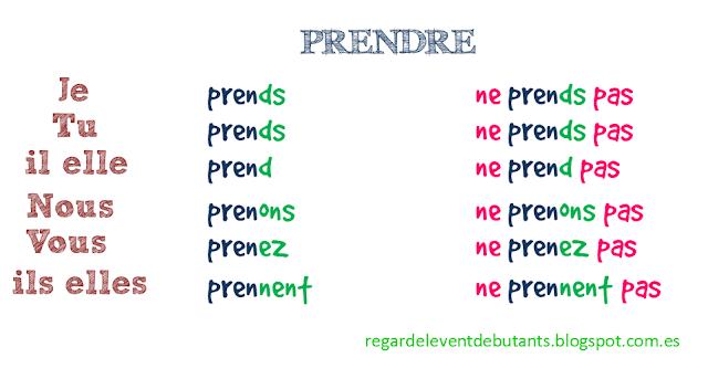 Czasowniki trzeciej grupy - odmiana czasownika prendre - Francuski przy kawie