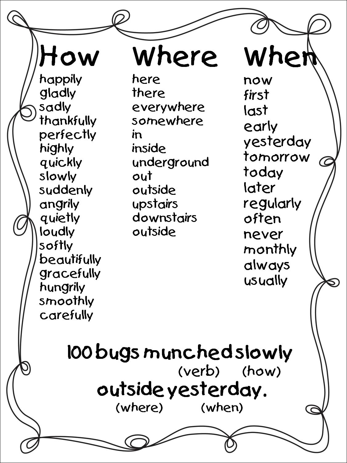 Adverbs Homework Ks2 Mdt Studio98test Com