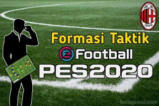 Formasi Terbaik AC Milan di PES 2020
