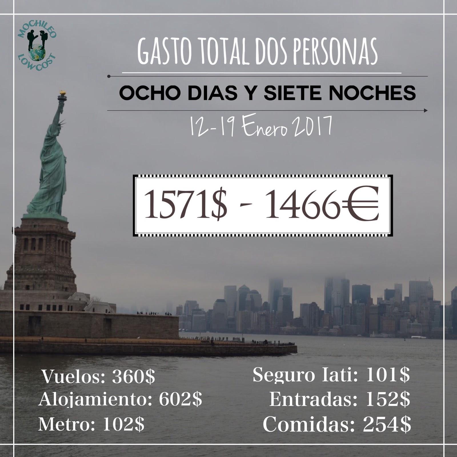 Presupuesto del viaje a Nueva York | Mochileo Low Cost. Blog de ...