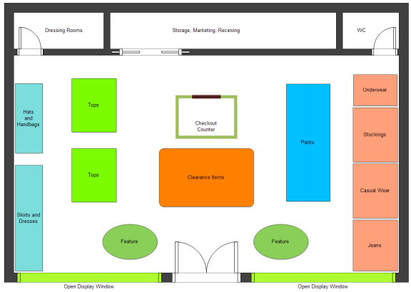 Retail store layout and design