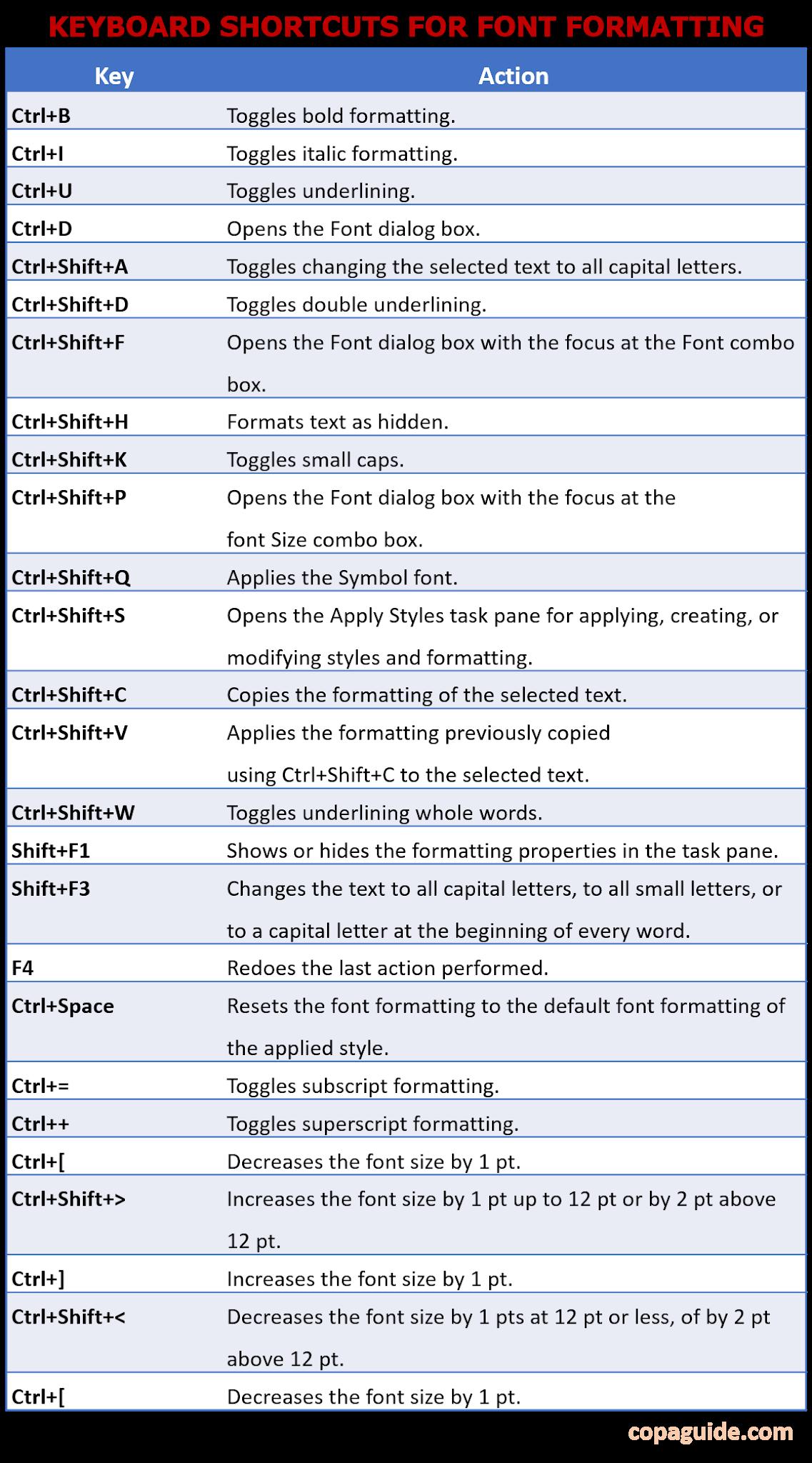 MS Word Mini Toolbar
