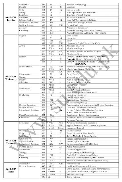 """MA/M.Sc Part.1 and 2,1st Annual 2019 Date Sheets University of Sargodha""UoS date Sheets"""