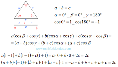 Degenerate triangle. The sum of two segments. Low of cosines. Mathematics For Blondes.