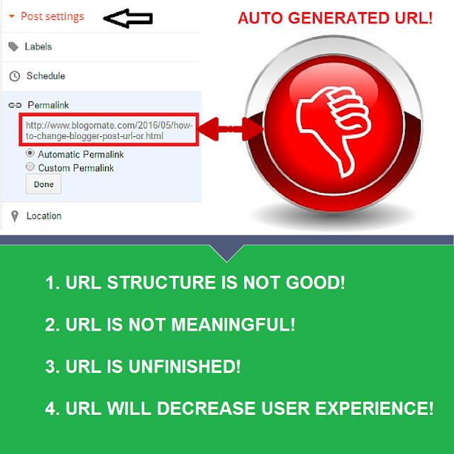 Auto Generated Blogger Post URL