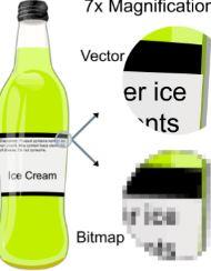 gambar vektor dan bitmap