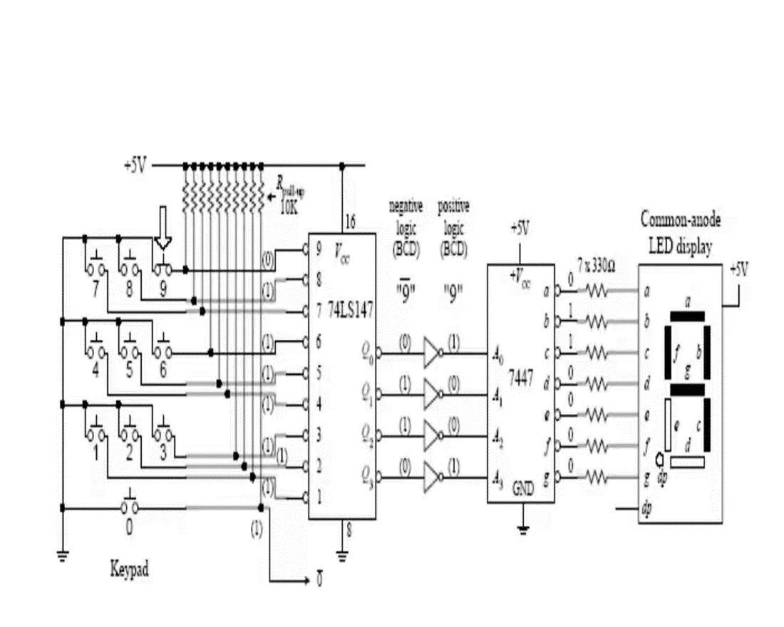 fig application of decimal to bcd encoder [ 1100 x 880 Pixel ]