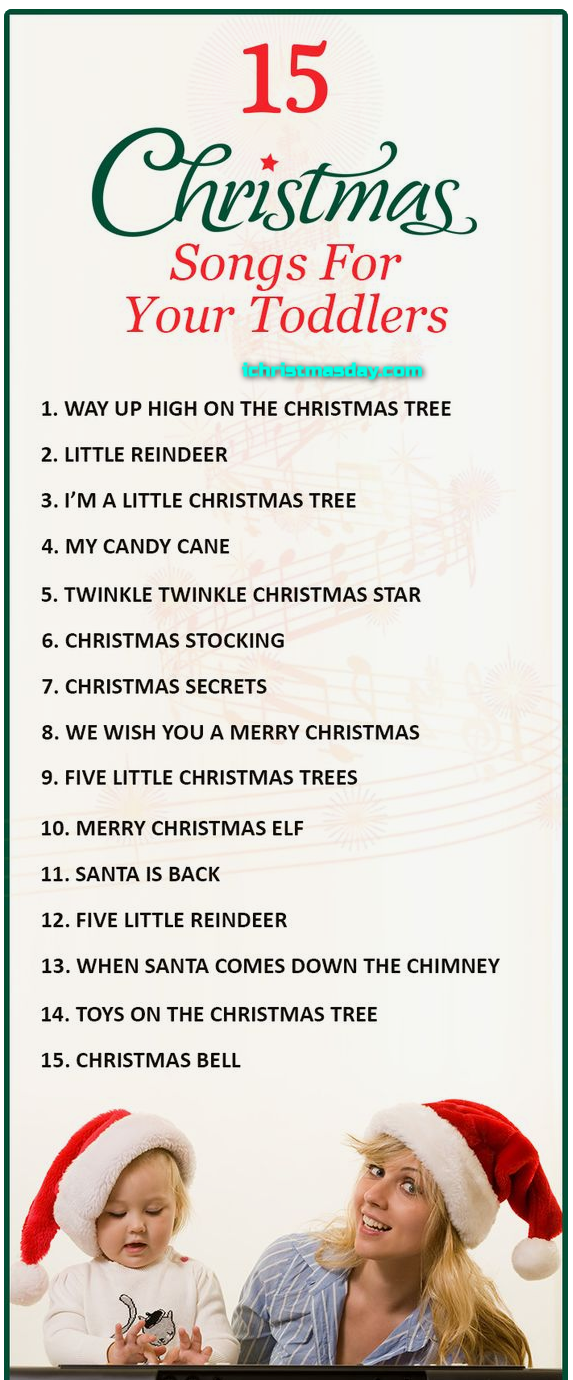 merry christmas songs list - Classic Christmas Songs List
