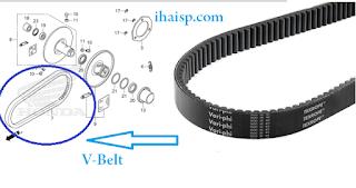 Daftar Kode V-Belt Motor Matic Honda Injeksi dan Karbu