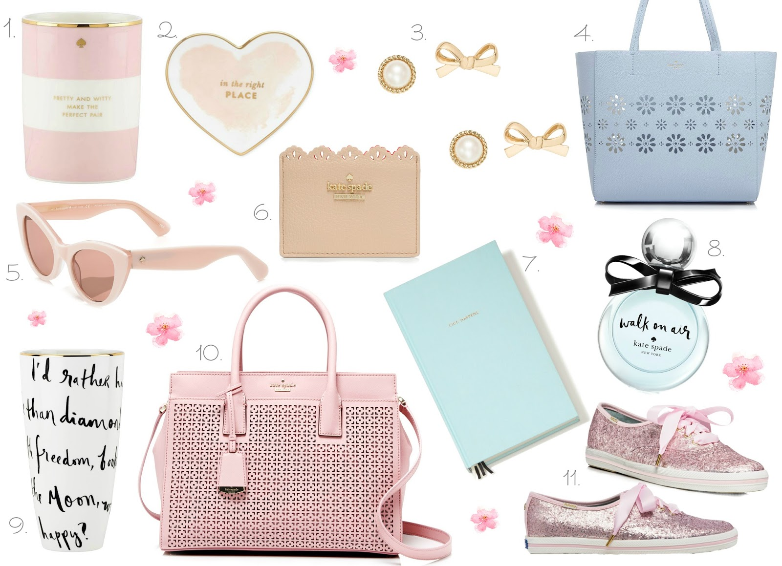 Kate Spade New York Wishlist