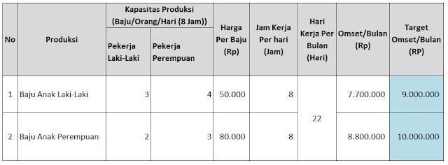 ilustrasi_Kasus_untuk_Goal_Seek_Excel