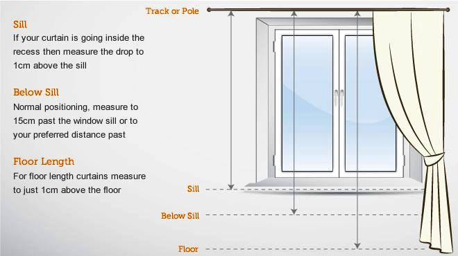 How To Measure Curtain Size Mega, How To Measure A Window For Curtain