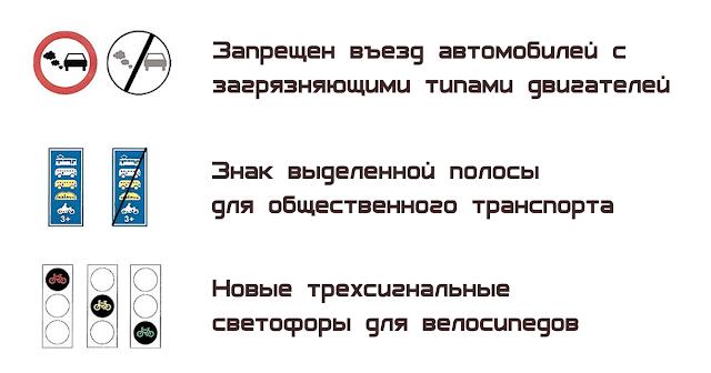 novye-popravki-znaki-dorozhnogo-dvizheniya-izrailya