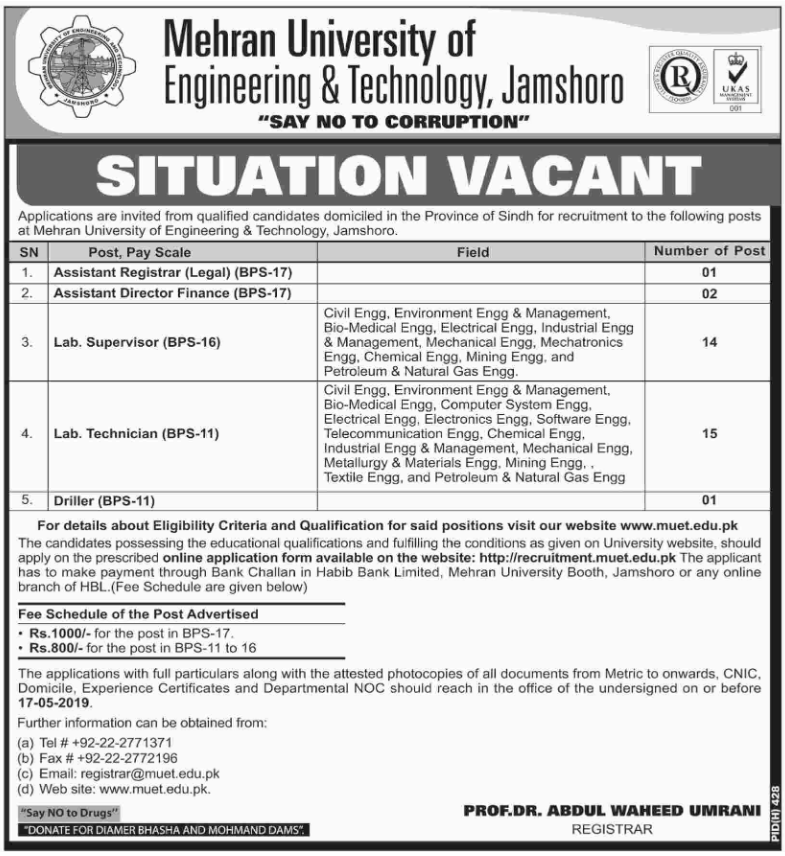 Advertisement for Mehran University of Engineering and Technology Jobs 2019